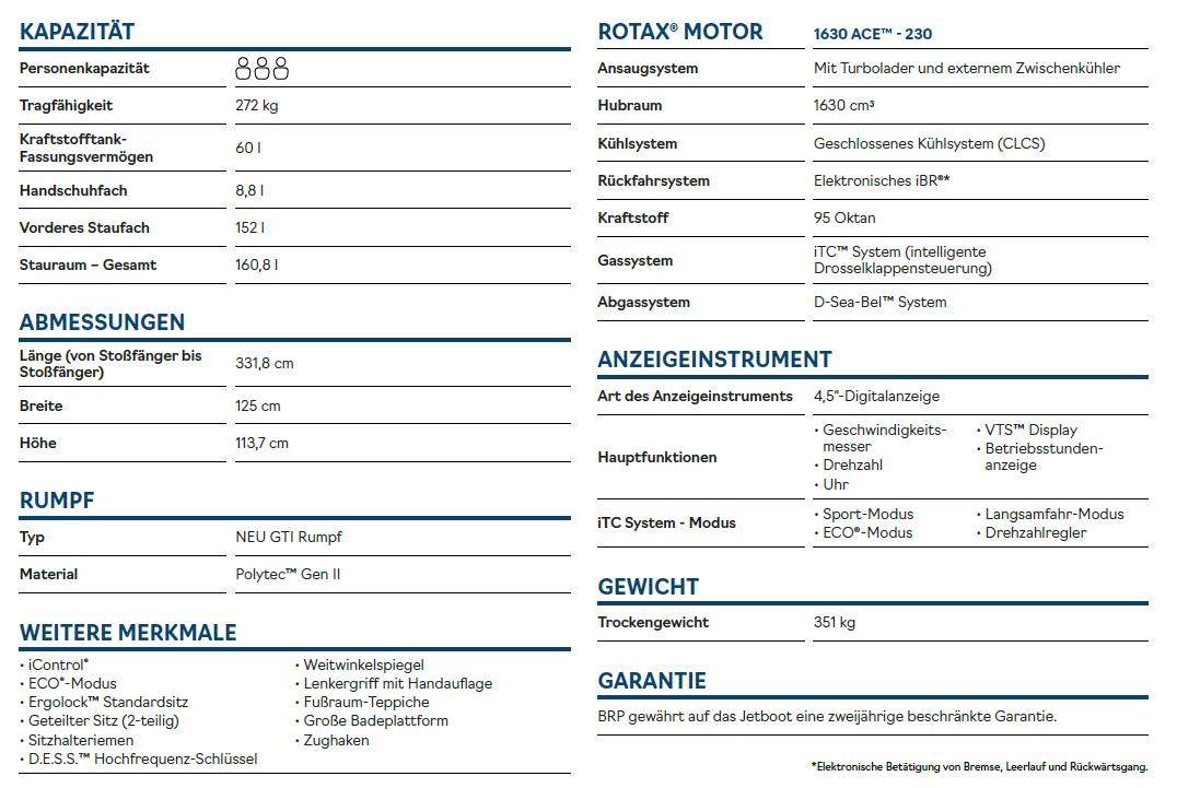 Daten-GTR-230